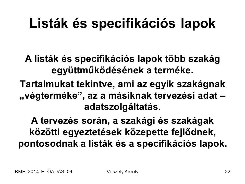 Listák és specifikációs lapok