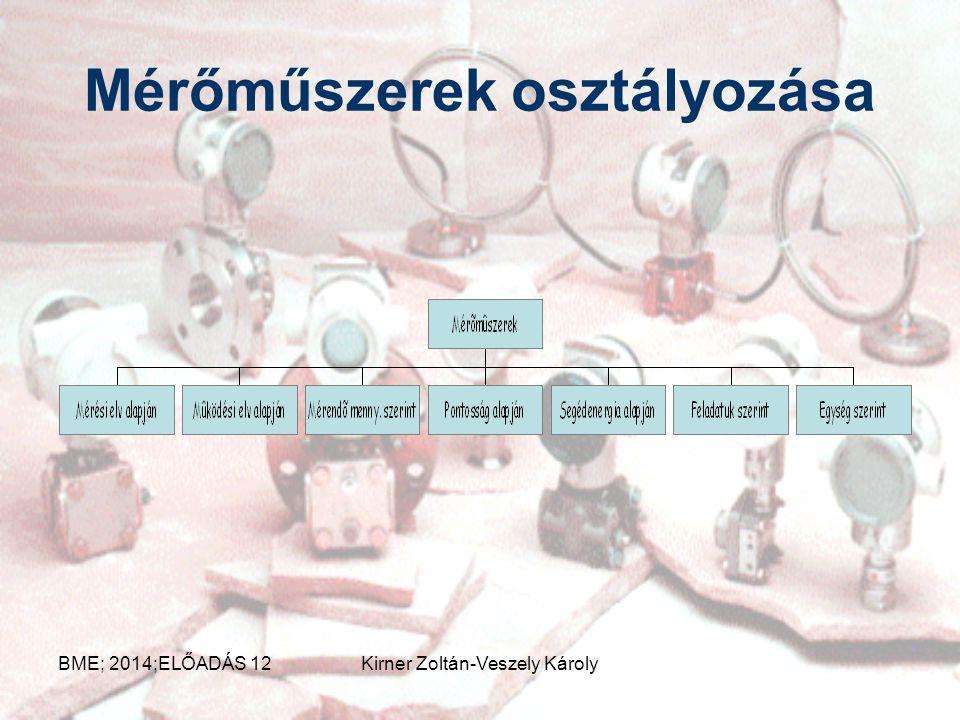 Mérőműszerek osztályozása