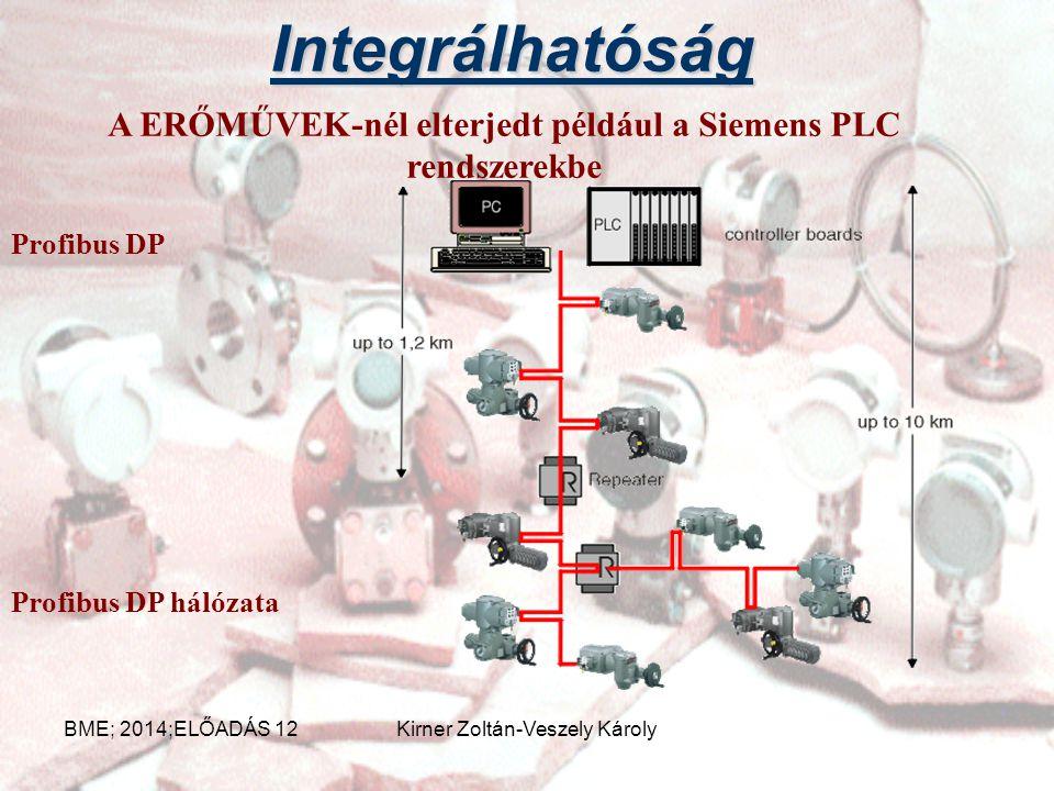 A ERŐMŰVEK-nél elterjedt például a Siemens PLC rendszerekbe