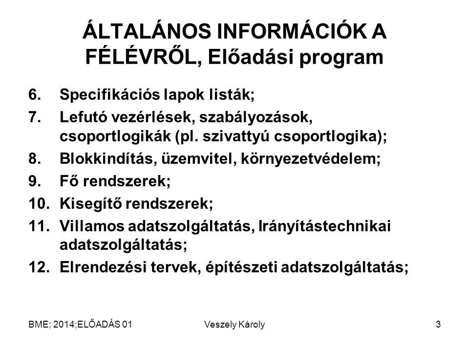 ÁLTALÁNOS INFORMÁCIÓK A FÉLÉVRŐL, Előadási program