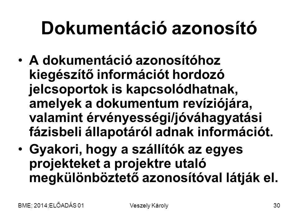 Dokumentáció azonosító