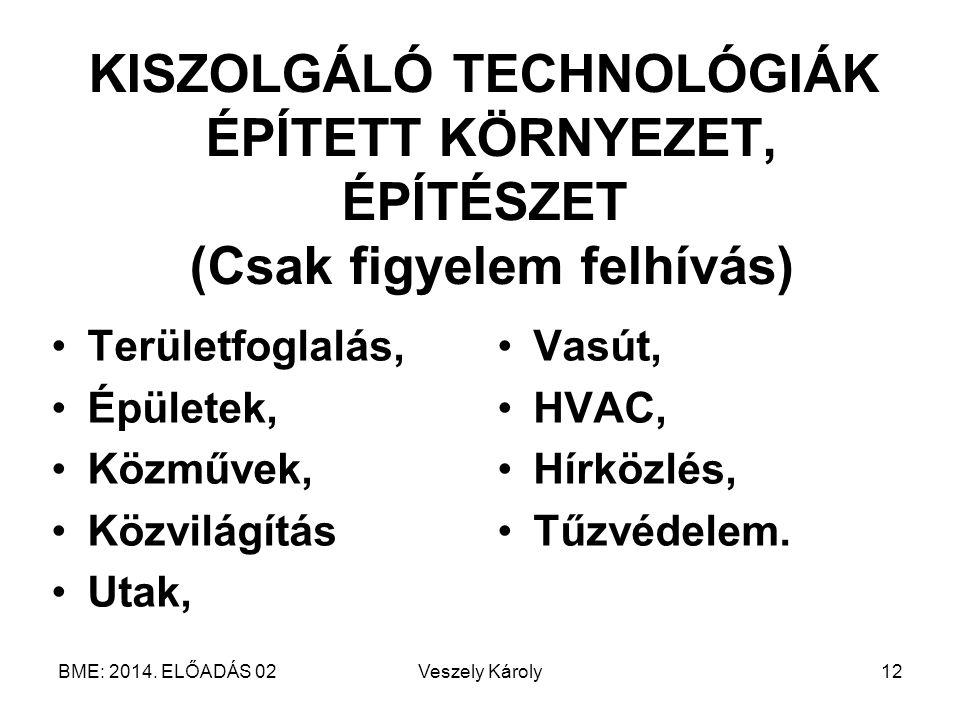 KISZOLGÁLÓ TECHNOLÓGIÁK ÉPÍTETT KÖRNYEZET, ÉPÍTÉSZET (Csak figyelem felhívás)