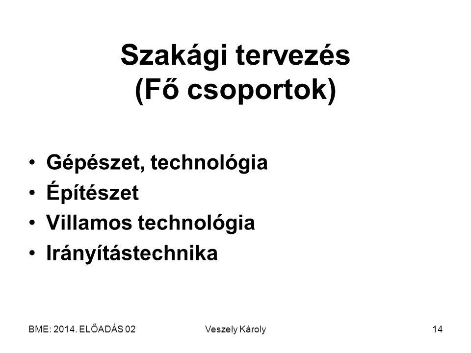 Szakági tervezés (Fő csoportok)