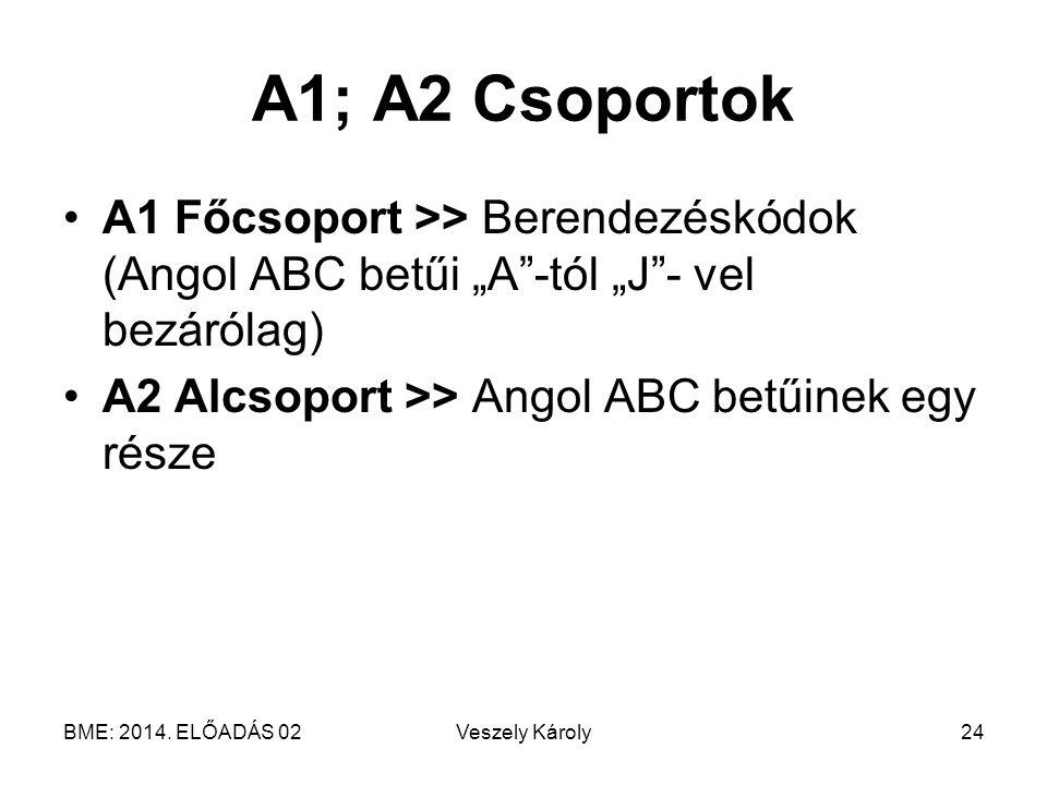 """A1; A2 Csoportok A1 Főcsoport >> Berendezéskódok (Angol ABC betűi """"A -tól """"J - vel bezárólag) A2 Alcsoport >> Angol ABC betűinek egy része."""