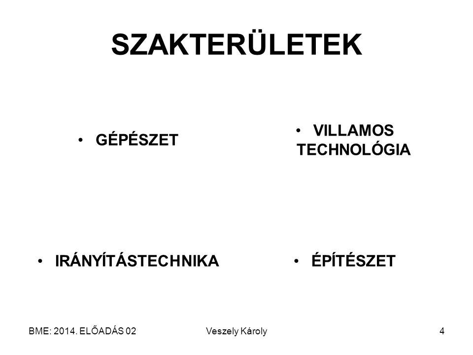 SZAKTERÜLETEK GÉPÉSZET VILLAMOS TECHNOLÓGIA IRÁNYÍTÁSTECHNIKA