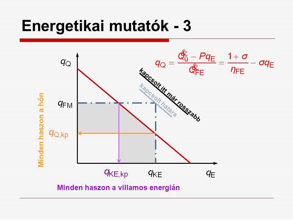 Energetikai mutatók - 3 Minden haszon a hőn