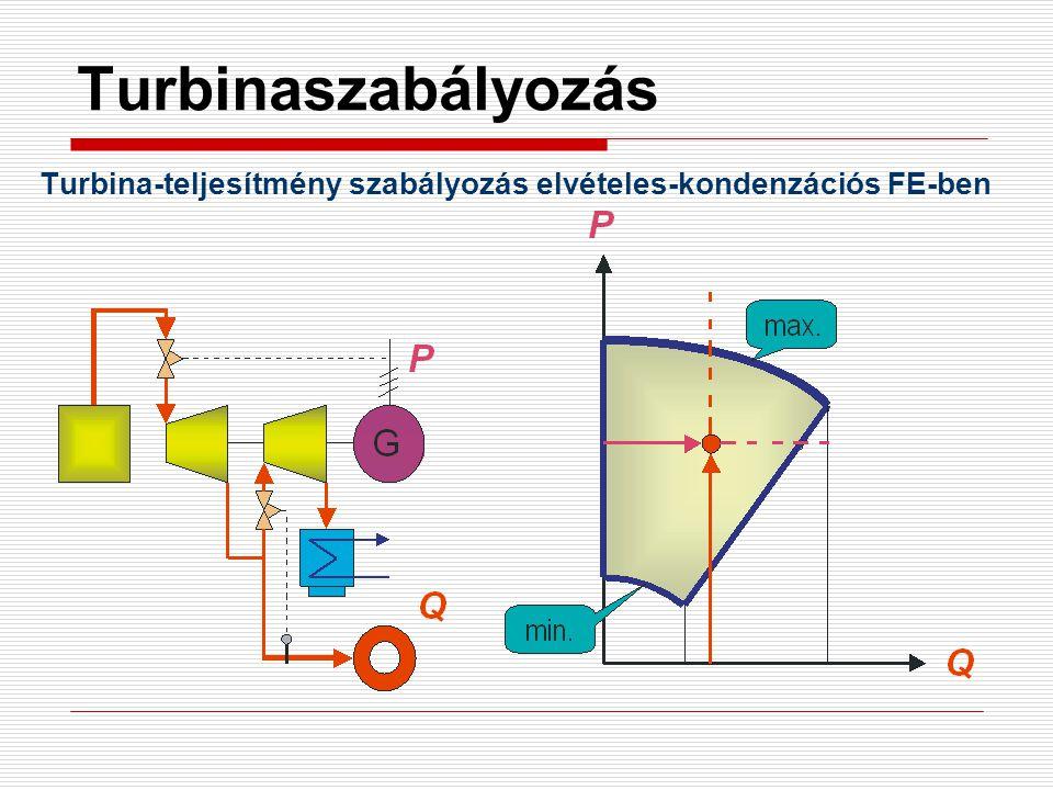 Turbinaszabályozás Turbina-teljesítmény szabályozás elvételes-kondenzációs FE-ben