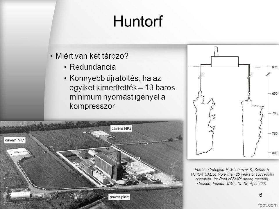 Huntorf Miért van két tározó Redundancia