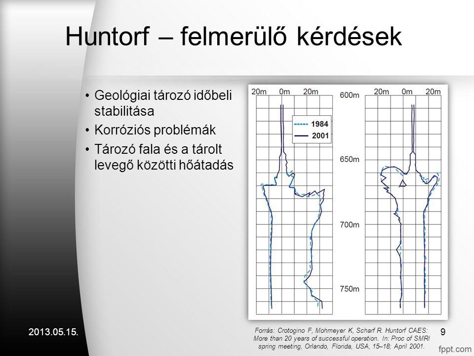Huntorf – felmerülő kérdések