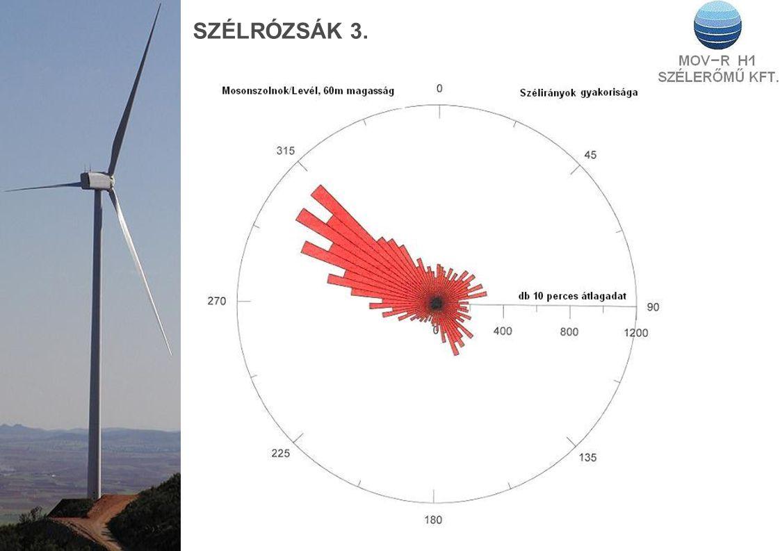 SZÉLRÓZSÁK 3.