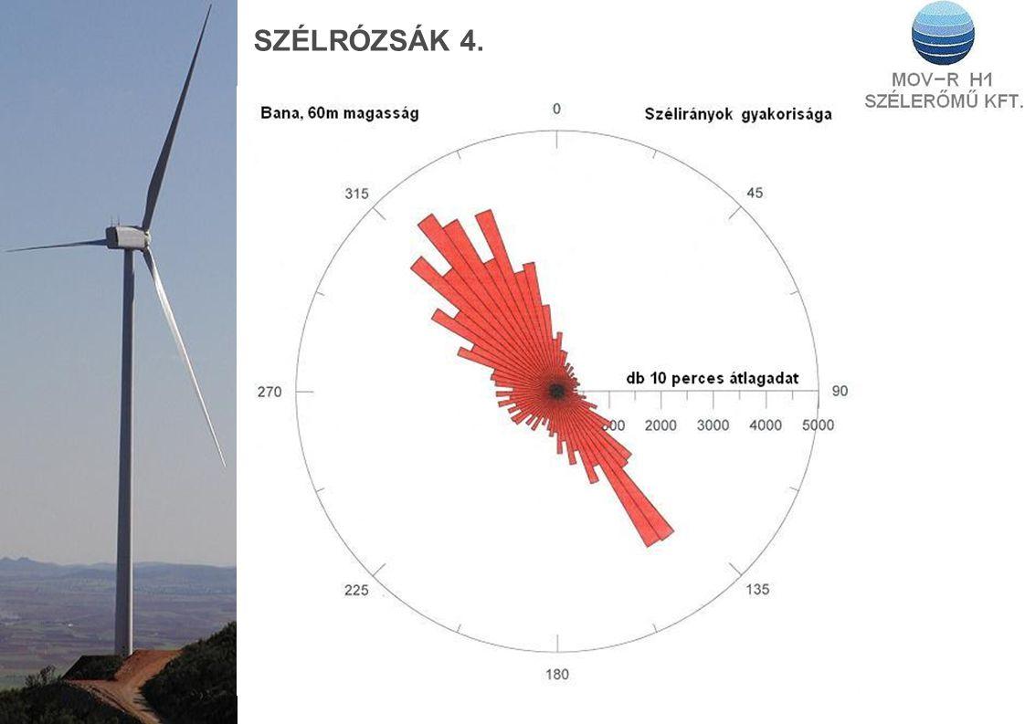 SZÉLRÓZSÁK 4.