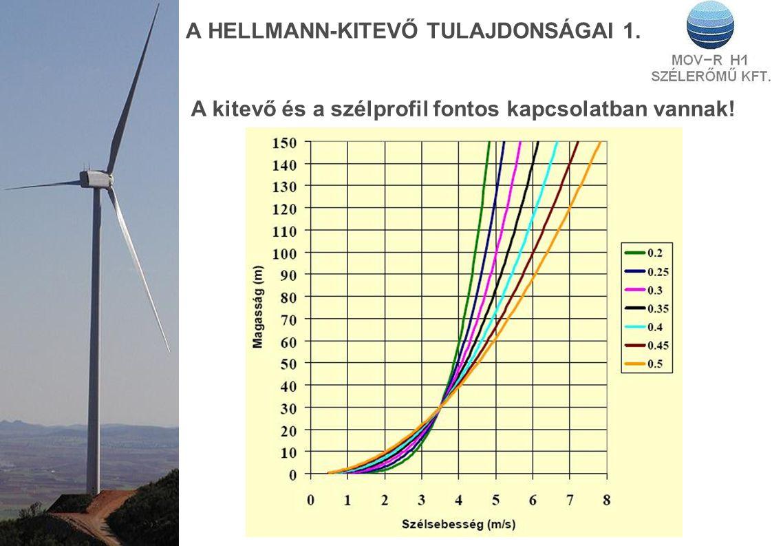 A HELLMANN-KITEVŐ TULAJDONSÁGAI 1.