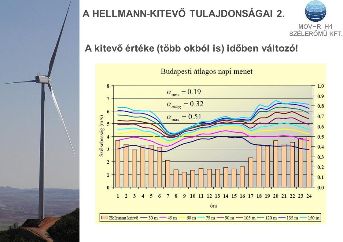 A HELLMANN-KITEVŐ TULAJDONSÁGAI 2.