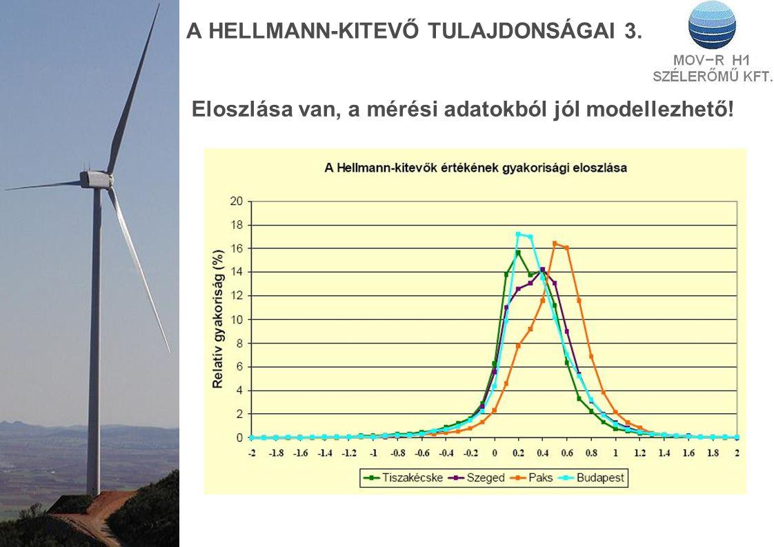A HELLMANN-KITEVŐ TULAJDONSÁGAI 3.