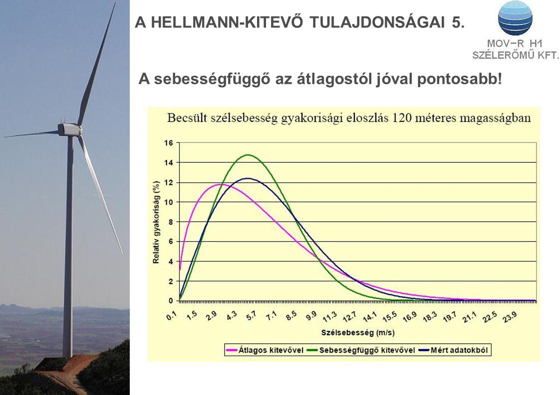 A HELLMANN-KITEVŐ TULAJDONSÁGAI 5.