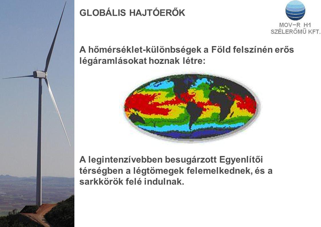 GLOBÁLIS HAJTÓERŐK
