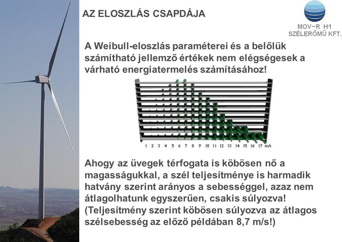 AZ ELOSZLÁS CSAPDÁJA