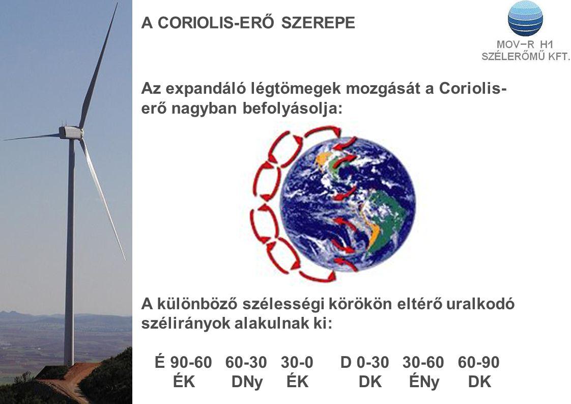 A CORIOLIS-ERŐ SZEREPE
