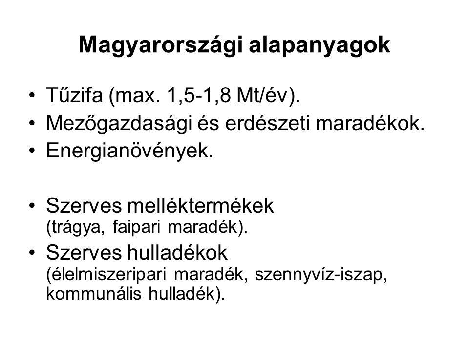 Magyarországi alapanyagok