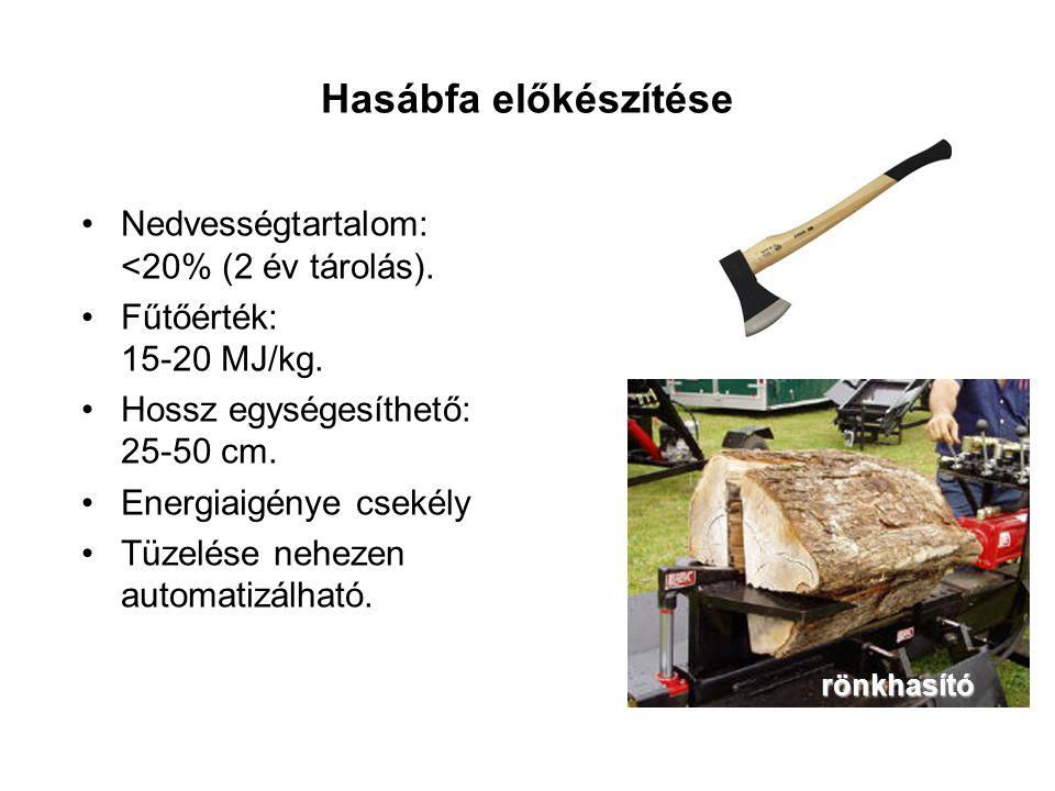 Hasábfa előkészítése Nedvességtartalom: <20% (2 év tárolás).
