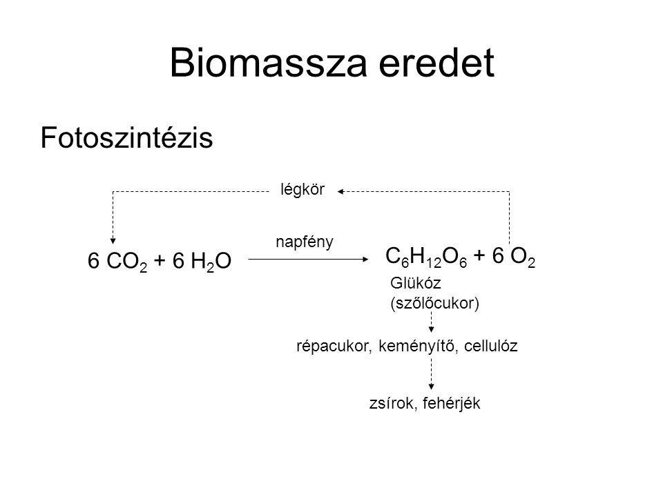 Biomassza eredet Fotoszintézis C6H12O6 + 6 O2 6 CO2 + 6 H2O légkör