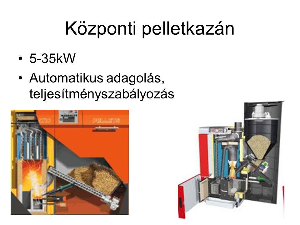 Központi pelletkazán 5-35kW