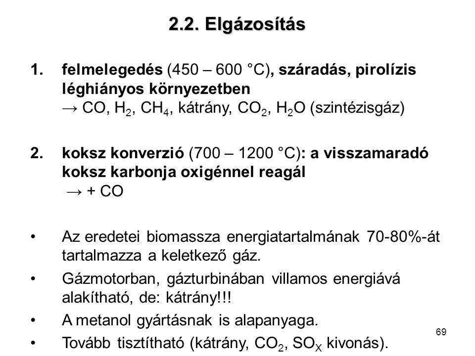 2.2. Elgázosítás felmelegedés (450 – 600 °C), száradás, pirolízis léghiányos környezetben → CO, H2, CH4, kátrány, CO2, H2O (szintézisgáz)