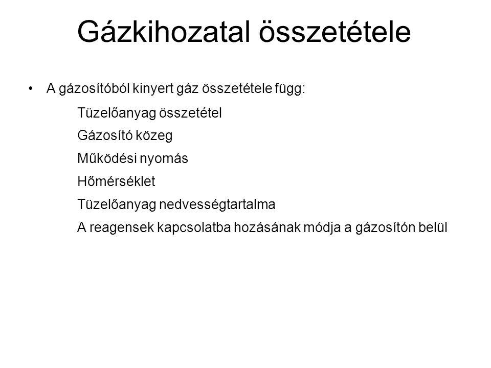 Gázkihozatal összetétele