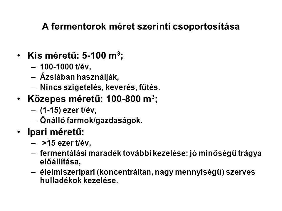 A fermentorok méret szerinti csoportosítása