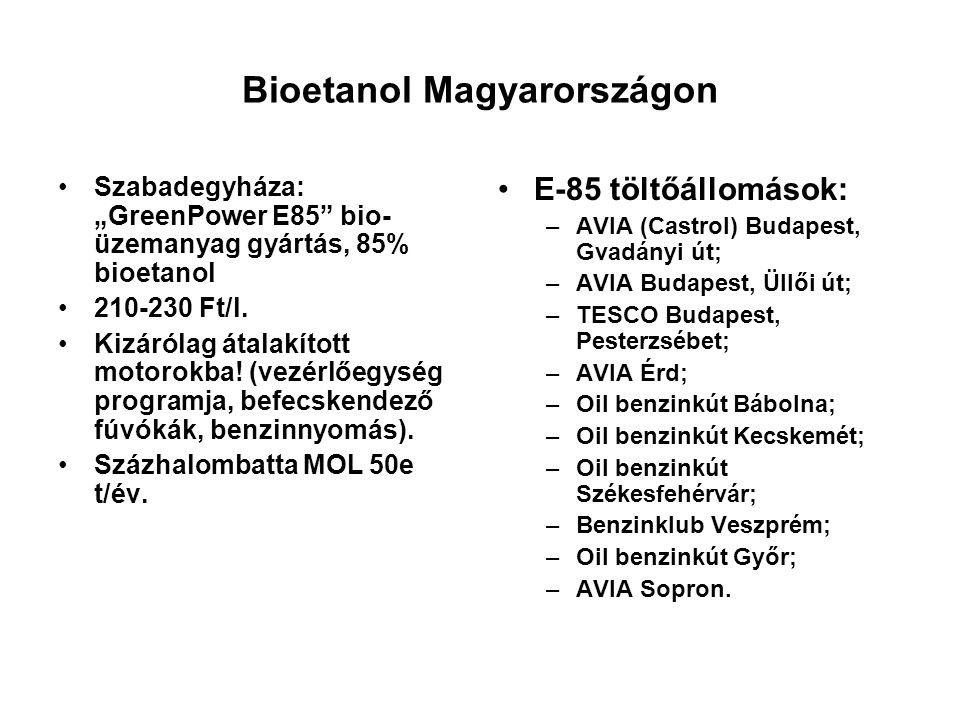 Bioetanol Magyarországon