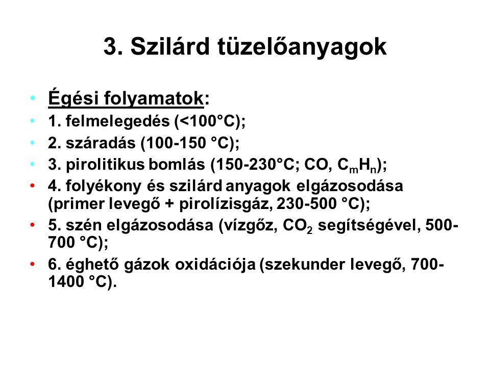 3. Szilárd tüzelőanyagok