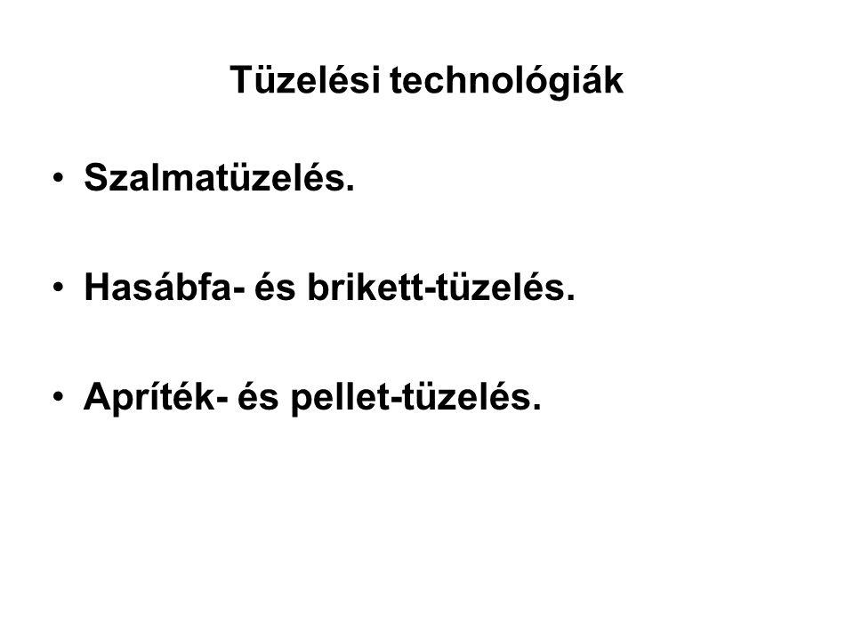Tüzelési technológiák
