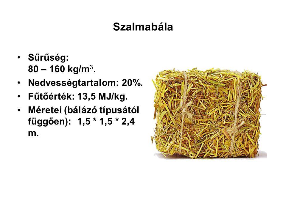 Szalmabála Sűrűség: 80 – 160 kg/m3. Nedvességtartalom: 20%.
