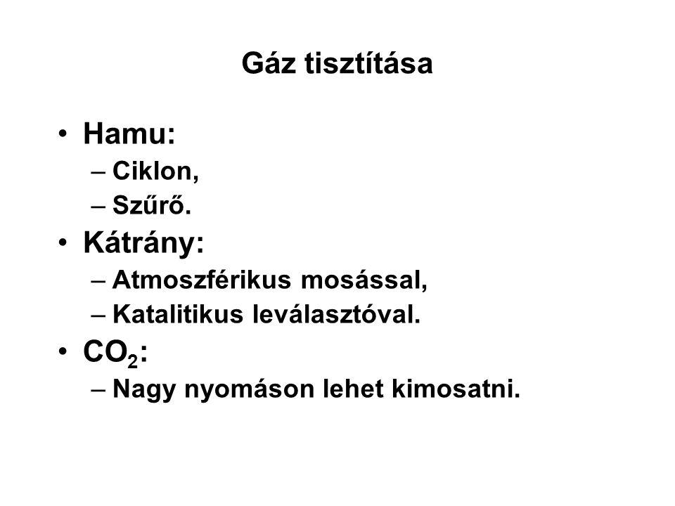 Gáz tisztítása Hamu: Kátrány: CO2: Ciklon, Szűrő.