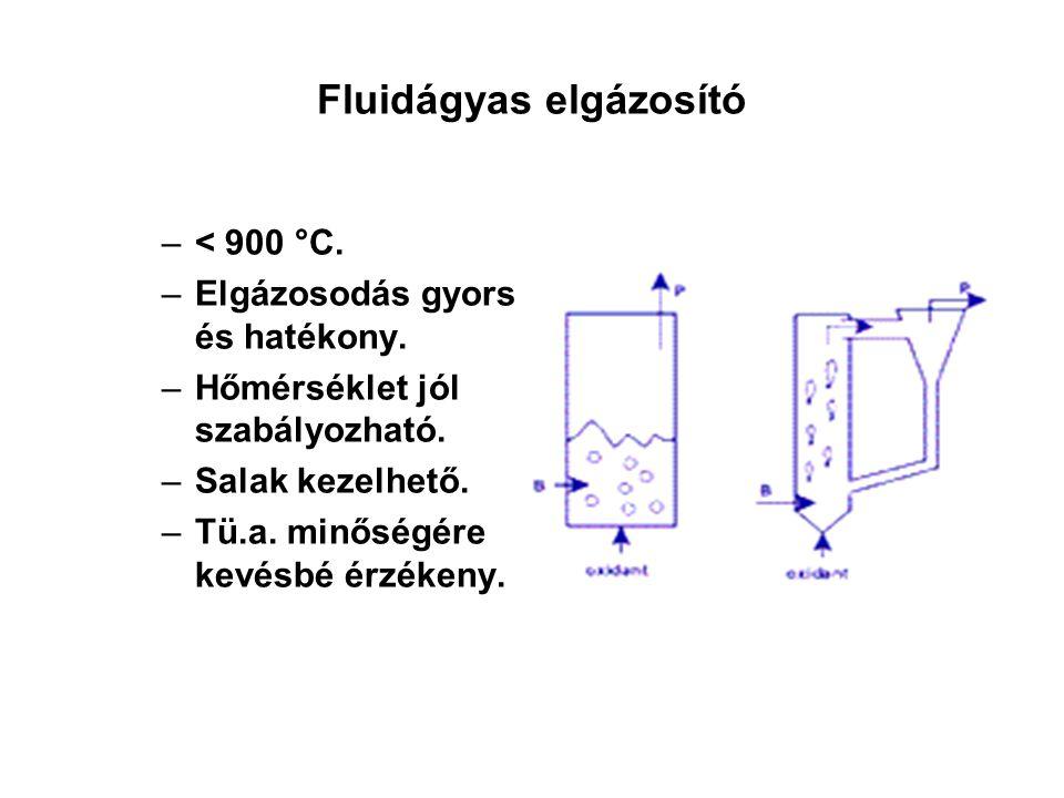 Fluidágyas elgázosító