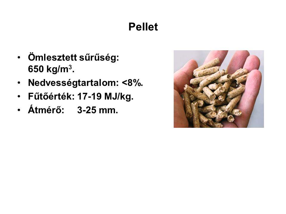 Pellet Ömlesztett sűrűség: 650 kg/m3. Nedvességtartalom: <8%.