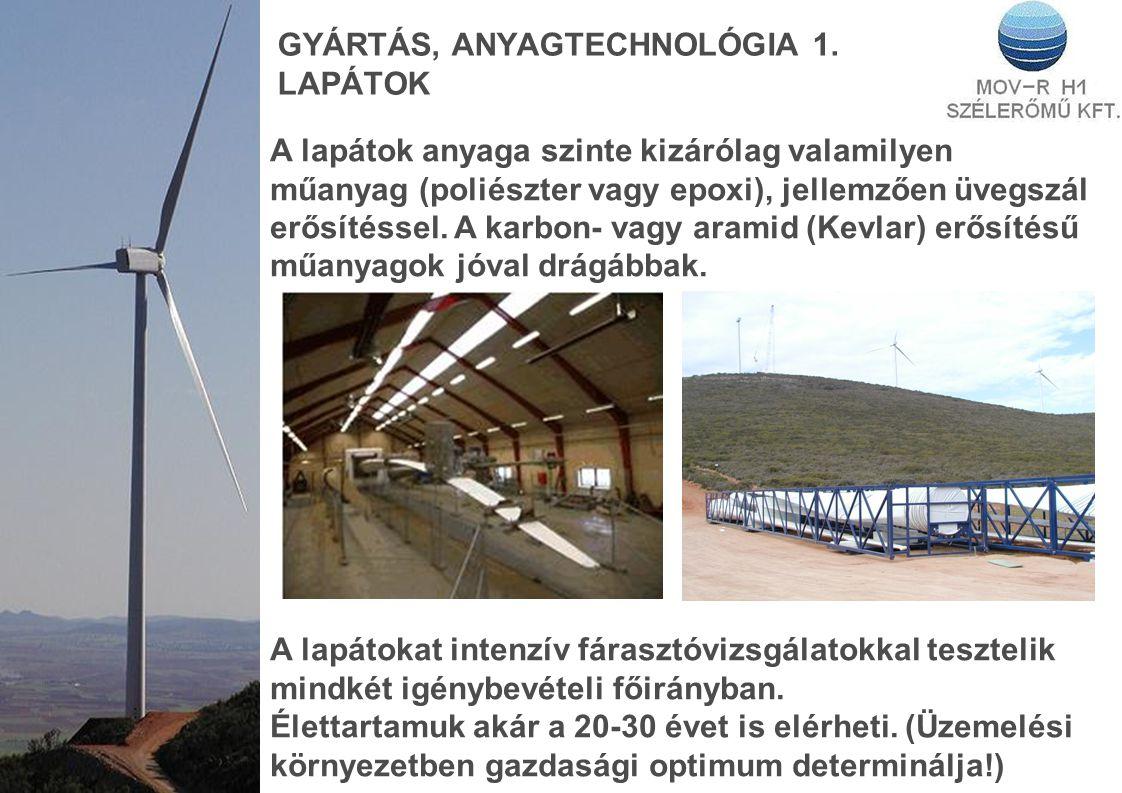 GYÁRTÁS, ANYAGTECHNOLÓGIA 1. LAPÁTOK