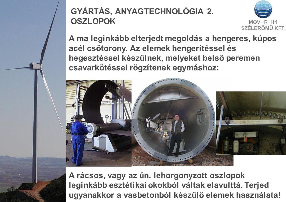 GYÁRTÁS, ANYAGTECHNOLÓGIA 2. OSZLOPOK