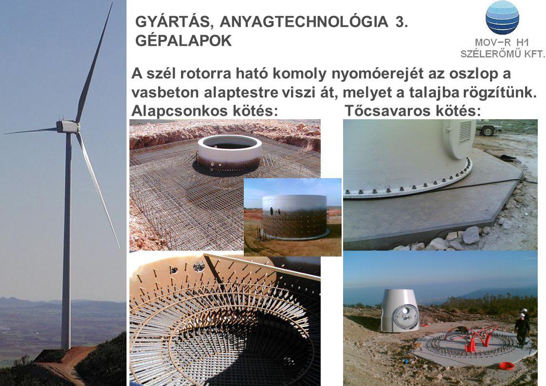 GYÁRTÁS, ANYAGTECHNOLÓGIA 3. GÉPALAPOK