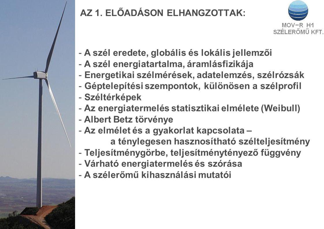 AZ 1. ELŐADÁSON ELHANGZOTTAK: