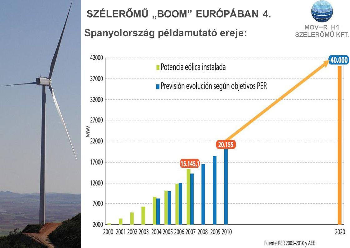 """SZÉLERŐMŰ """"BOOM EURÓPÁBAN 4."""