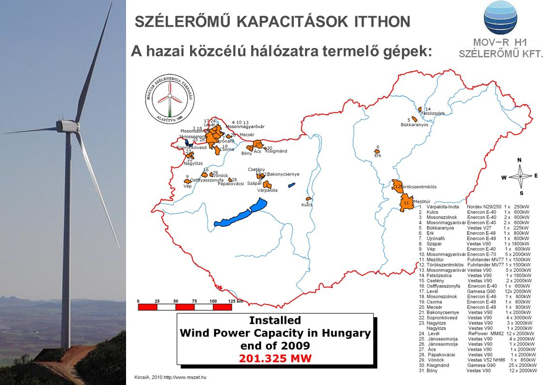 SZÉLERŐMŰ KAPACITÁSOK ITTHON