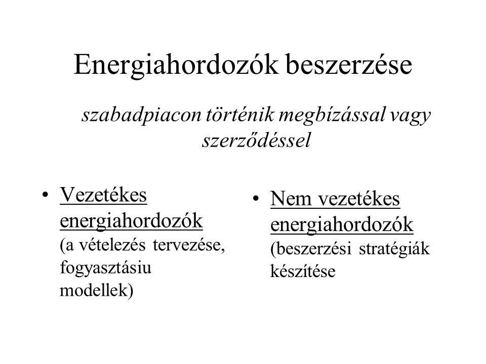 Energiahordozók beszerzése