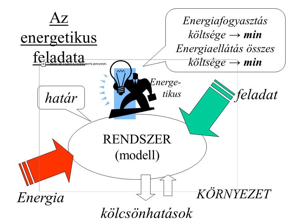 Az energetikus feladata