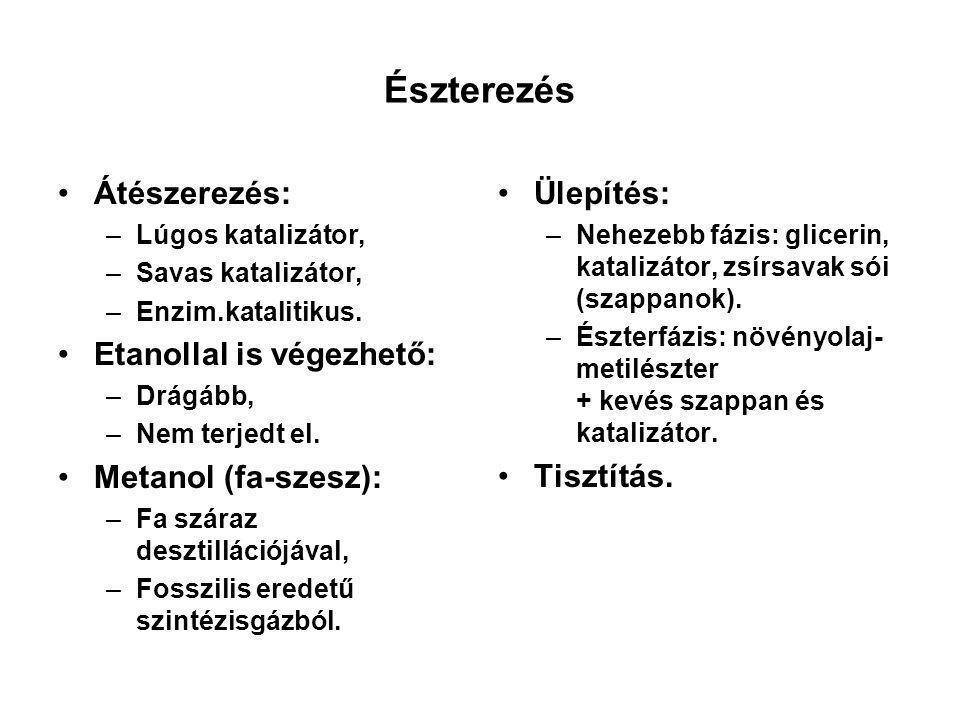 Észterezés Átészerezés: Etanollal is végezhető: Metanol (fa-szesz):