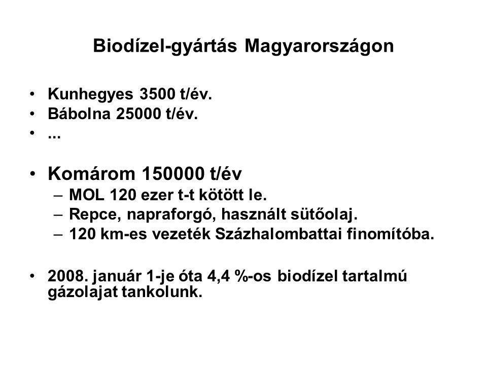 Biodízel-gyártás Magyarországon