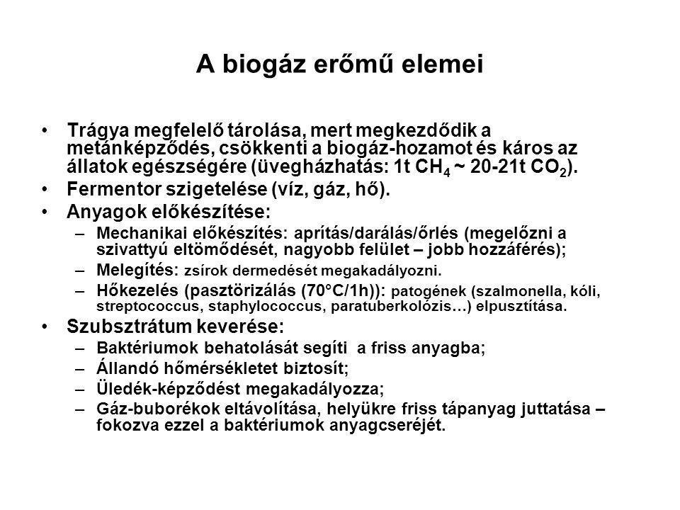 A biogáz erőmű elemei