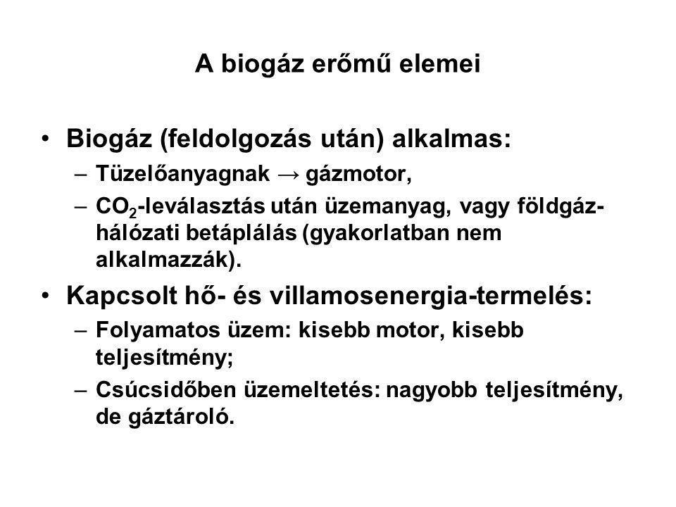 Biogáz (feldolgozás után) alkalmas: