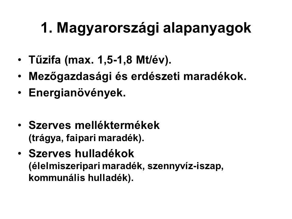 1. Magyarországi alapanyagok