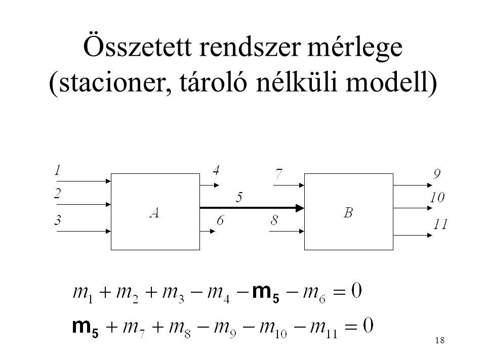Összetett rendszer mérlege (stacioner, tároló nélküli modell)